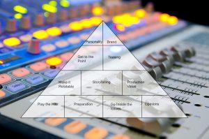 sports-talk-pyramid