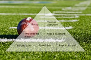 Play-By-Play Football